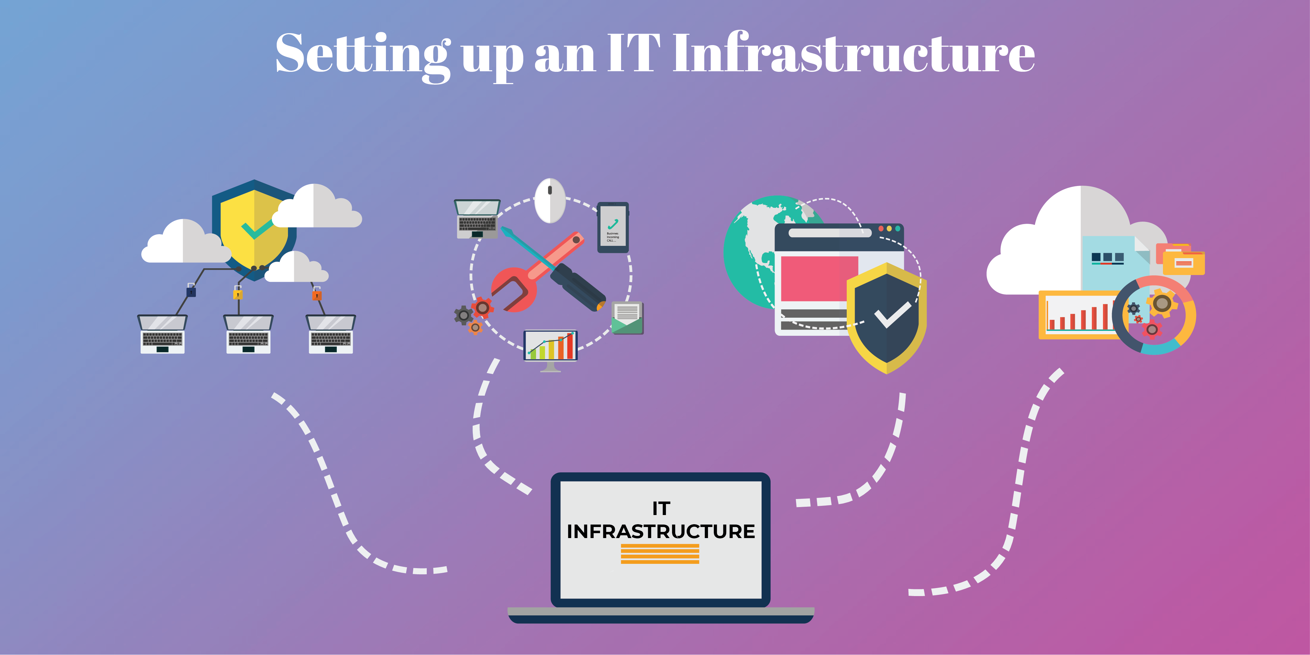 setting-up-IT-infrastructure
